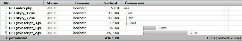 Načtení webu se správným odkazováním trvalo 1,69 vteřin (celkově pak 2,68 vteřin).