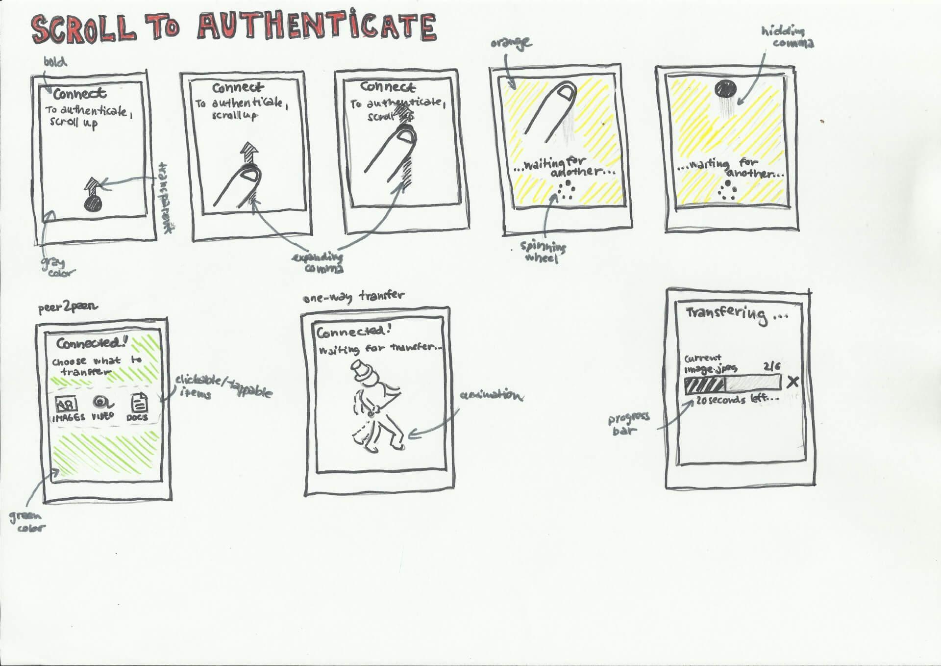 Výsledek skicování - detailní zpracování vybraného konceptu.