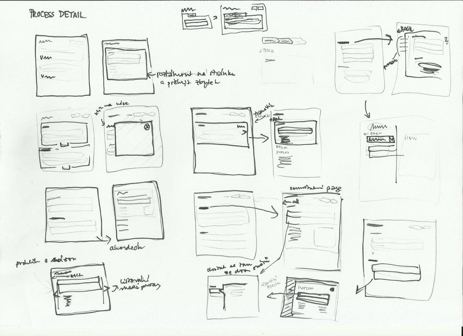 Generování nápadů na koncepci, fungování avizualizaci detailu projektu.