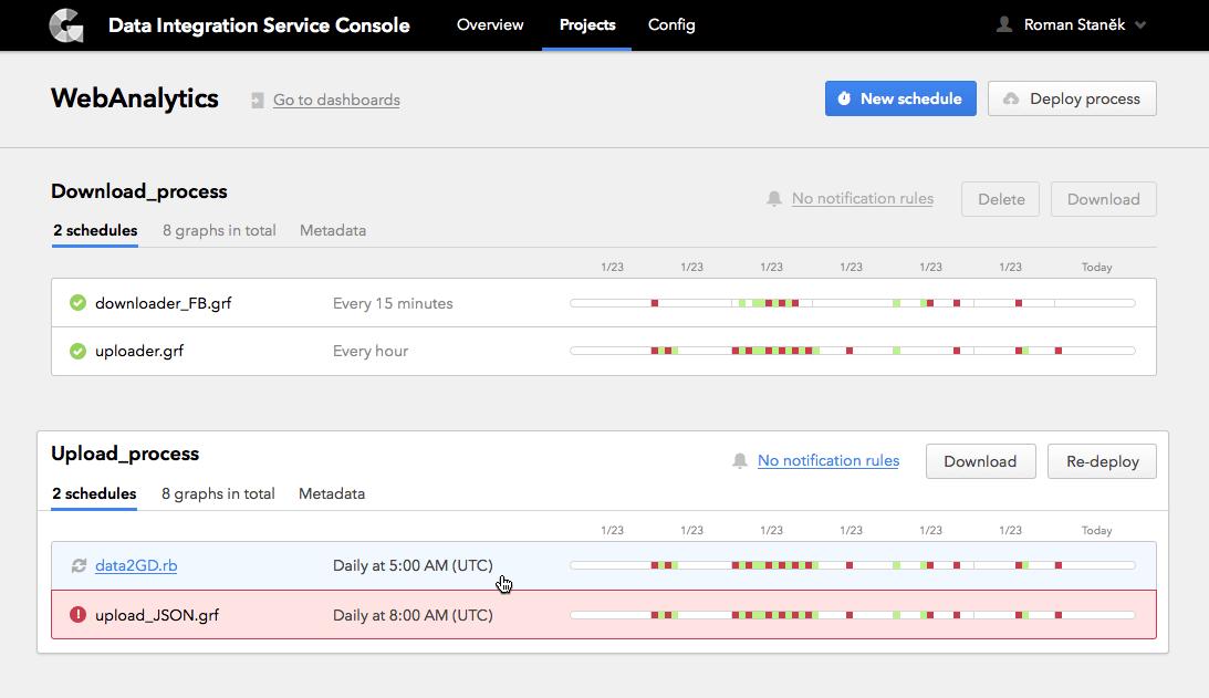 Finální podoba jedné ze stránek aplikace – konkrétně detail projektu sjednotlivými procesy nahrávání dat.