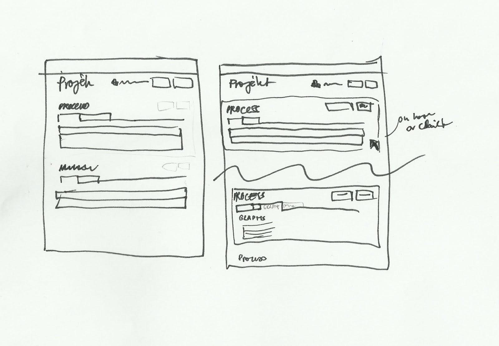 Konkrétní koncepce stránek aflow jsem před dalšími kroky skicoval. Například zde je obrazovka detailu projektu.