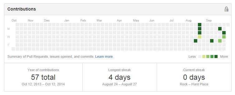 Z mého githu profilu – do GoodData aplikací jsem udělal několik úprav.