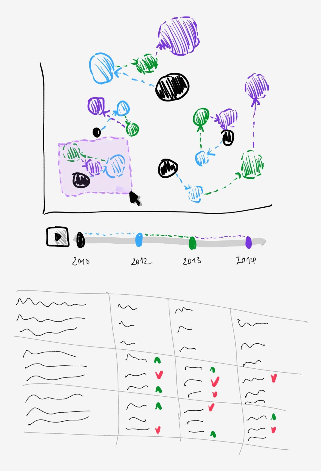 Pomocí interaktivní vizualizace mohou lidé hledat odpovědi pro konkrétní situace. A doplněné odalší proměnné.