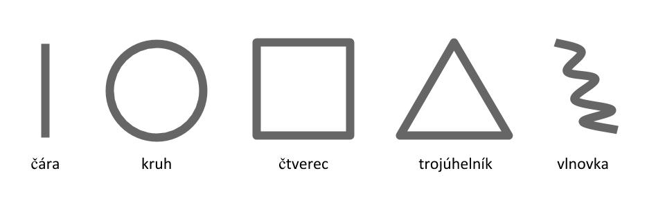 Pokud zvládnete nakreslit čáru, kruh adalších pár tvarů, můžete vpohodě nakreslit cokoliv.