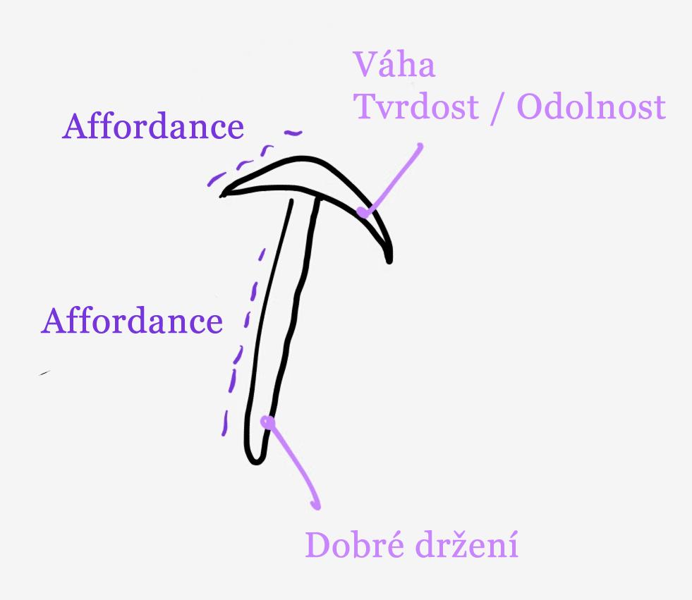 Ikrumpáč má nějakou podobu a formu, díky které je možné jej správně použít audělat, co je potřeba. Vpodstatě bych to přirovnal kuživatelskému rozhraní.