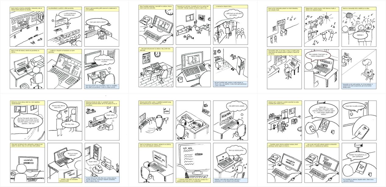 Příběh jako storyboard může lidem pomoct situace lépe pochopit azískat lepší nápady na možná řešení.