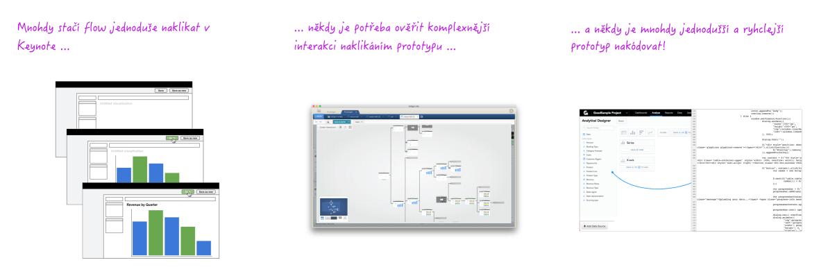 Někdy prototyp naklikám, někdy flow vytvořím spojením pár obrazovek aněkdy celou interakci přímo nakóduji.