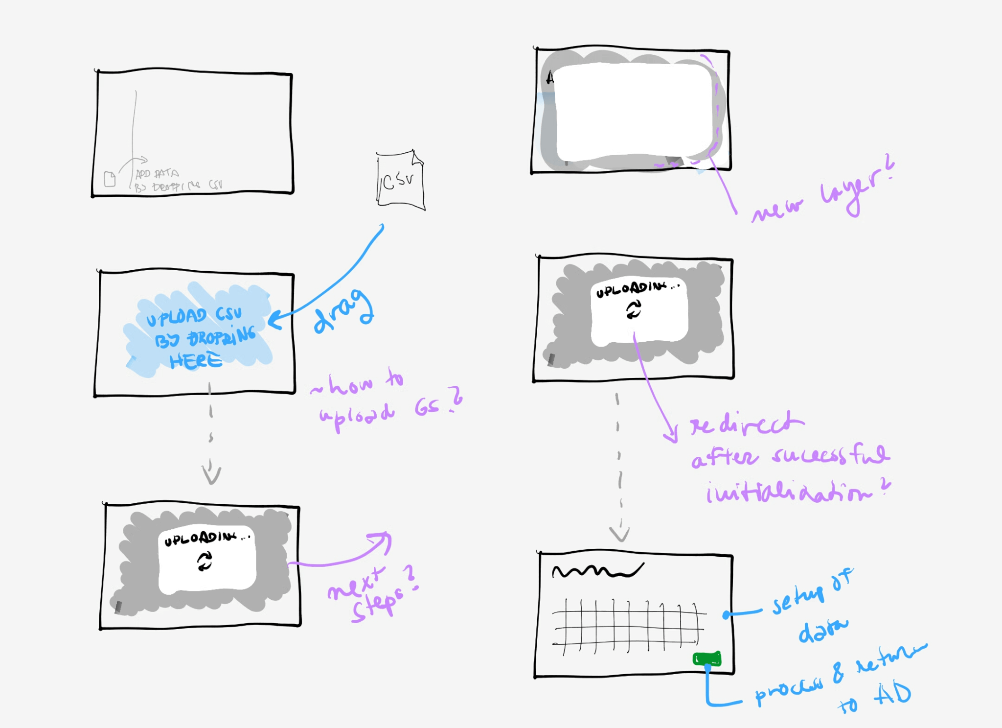 Skicováním se snažím prozkoumat různé nápady na řešení. Mně osobně to stačí hodně koncepčně.