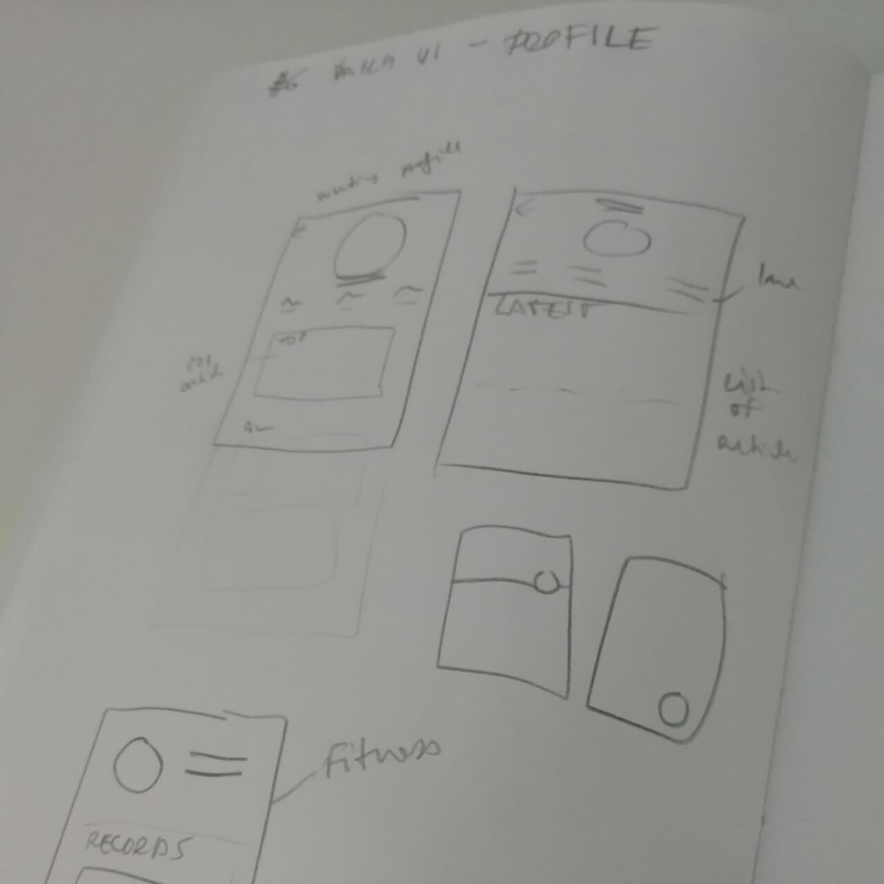 Ukázka nějakých nápadů na řešení uživatelského profilu.