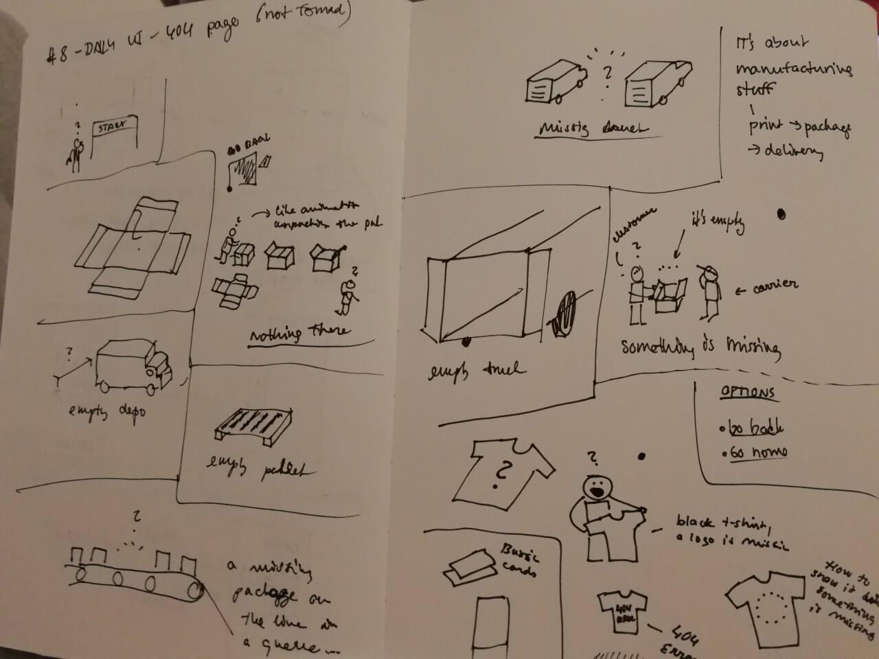 Různé nápady pro doplňující ilustraci, která by mohla být součástí stránky.