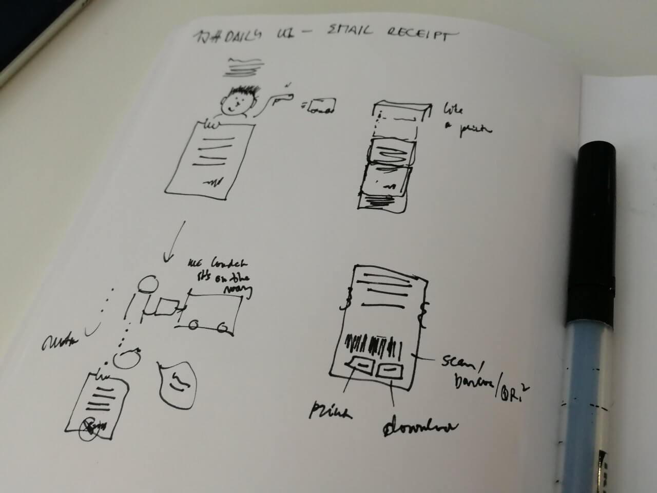 Možné nápady na řešení e-mailové účtenky.