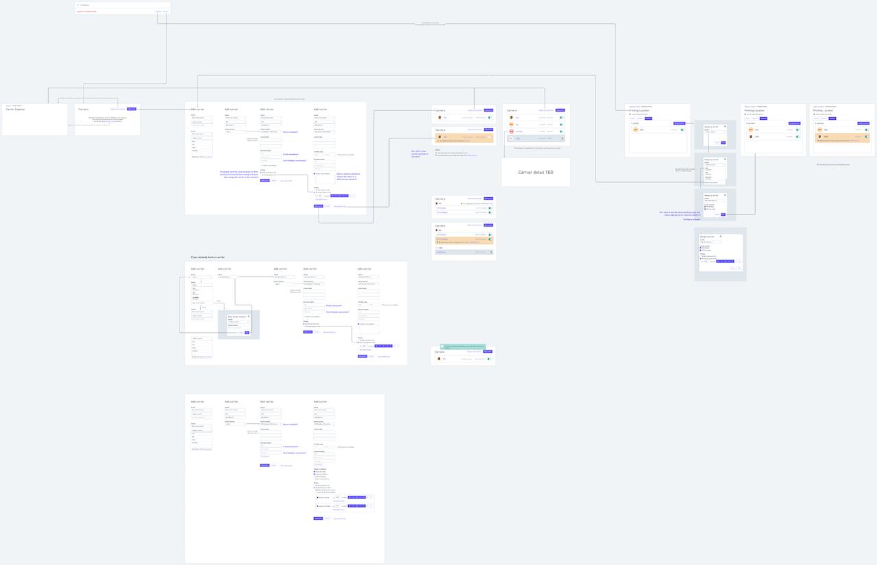 Mockupy jsem spojil do jednoduchého User Flow pro naši konkrétnější debatu.